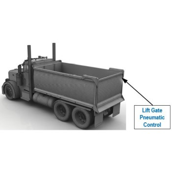 Industrial Vehicle Examples