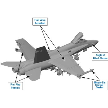 Fighter Jet Examples