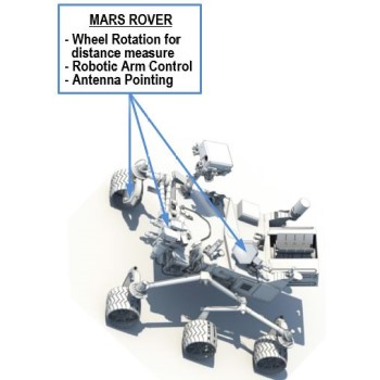 Rover Examples